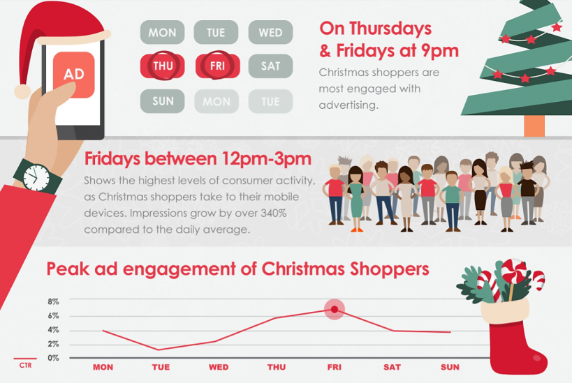 Christmas_Infographic_preview_blis