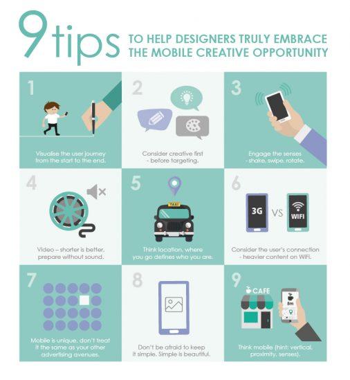 Creative-blog_infographic