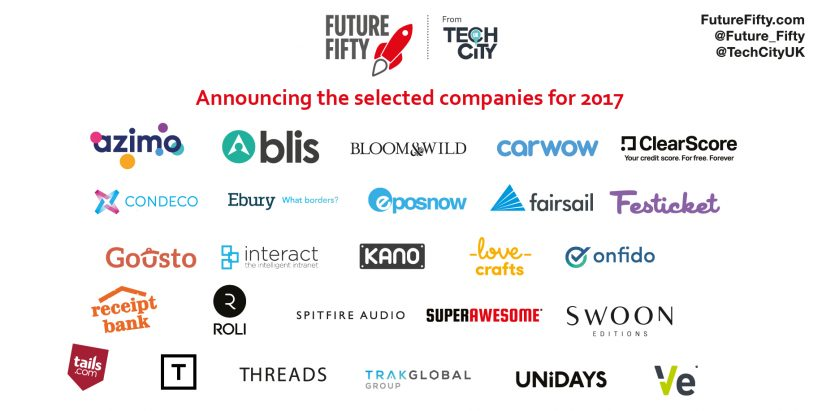 Announcement Future Fifty Blis