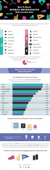 sports-enthusiasts-infographic-blis-location-data