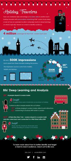 holidayTravel_infographic