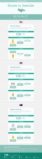 Excess vs Exercise_US-UK-AUS_ Blis_Image