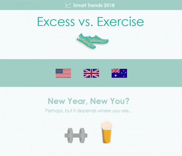 Trends_Excess_VS_Exercise_Infographic_Feb18