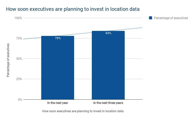 digiday-location-data-4