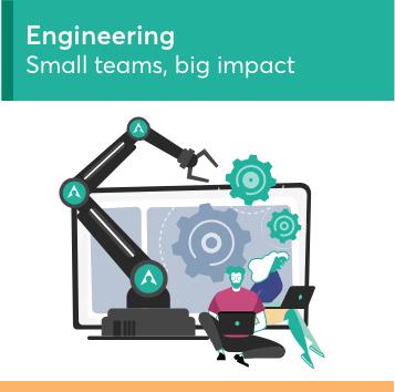 1.Engineering Careers