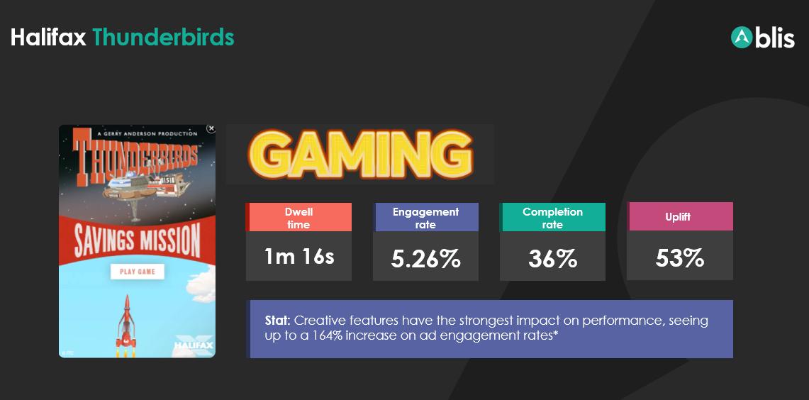 Gaming-creative