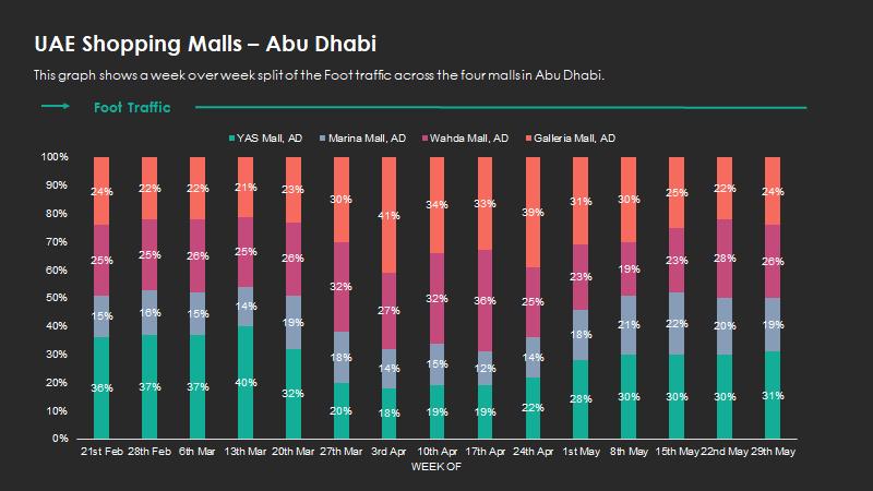 shopping malls-ad-3